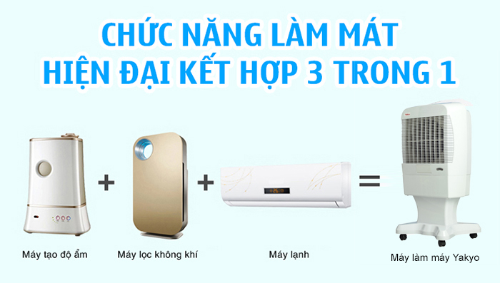 may lam mat tp 3000 2